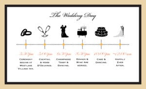 wedding plan 300x184 1
